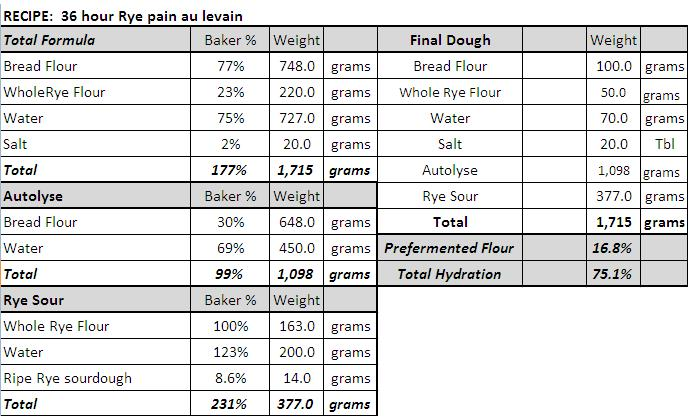 36 hour rye pain au levain