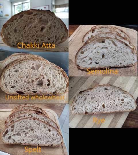 Alternative flours that make up 20% of the breads