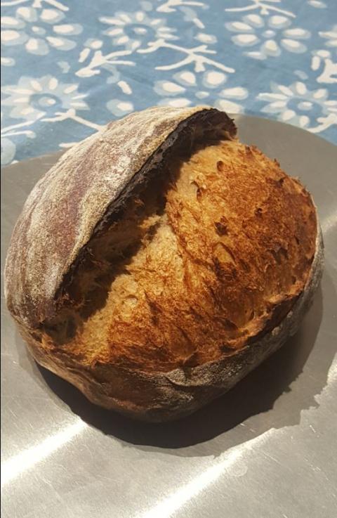 Loaf colors