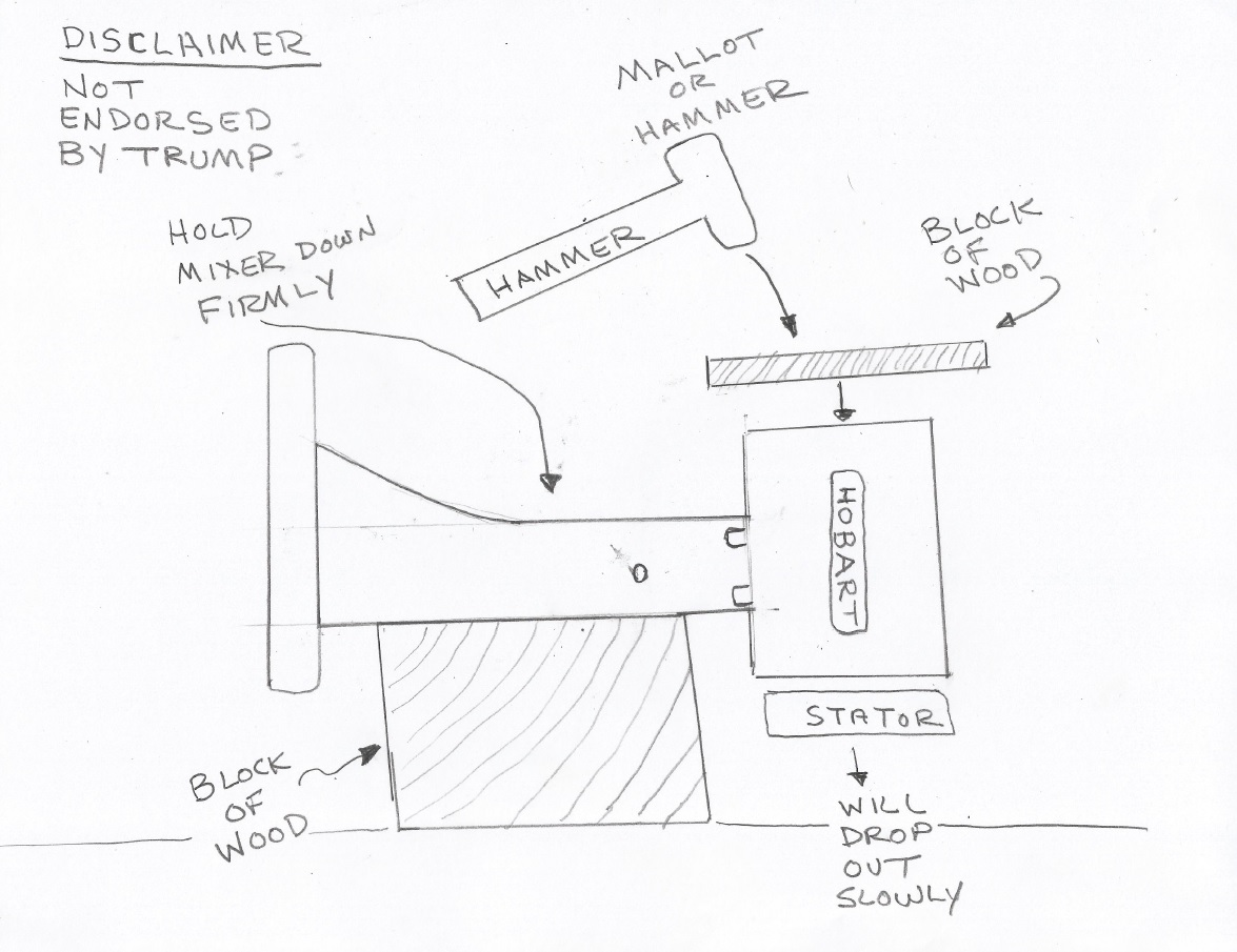 ... the fresh loaf on old hobart mixers electric motors wiring diagram